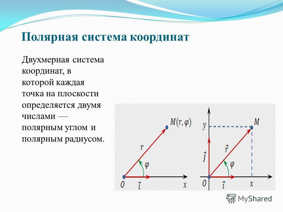 Полярная система координат Двухмерная система координат, в которой каждая точка на плоскости определяется двумя числами полярным углом и полярным радиусом.