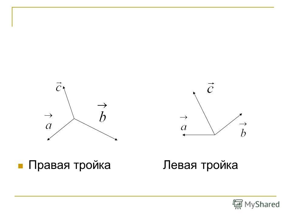 Правая тройкаЛевая тройка
