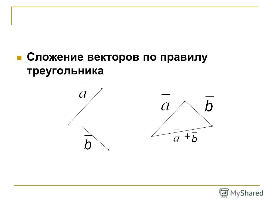 Сложение векторов по правилу треугольника +