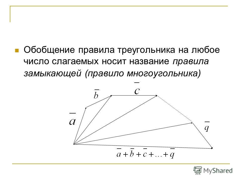 Обобщение правила треугольника на любое число слагаемых носит название правила замыкающей (правило многоугольника)