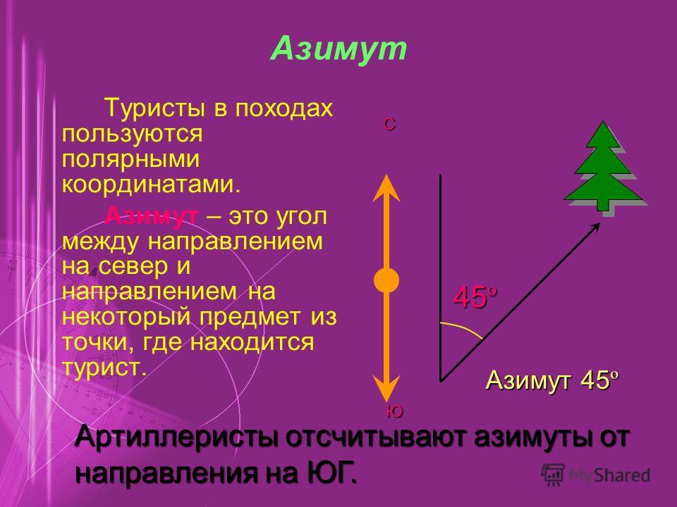 Азимут Туристы в походах пользуются полярными координатами. Азимут – это угол между направлением на север и направлением на некоторый предмет из точки, где находится турист. Ю С 45 º Азимут 45 º Артиллеристы отсчитывают азимуты от направления на ЮГ.