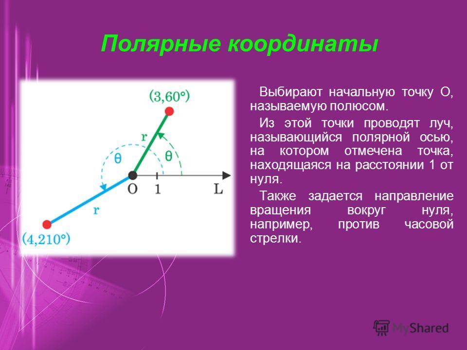 Полярные координаты Выбирают начальную точку О, называемую полюсом. Из этой точки проводят луч, называющийся полярной осью, на котором отмечена точка, находящаяся на расстоянии 1 от нуля. Также задается направление вращения вокруг нуля, например, про