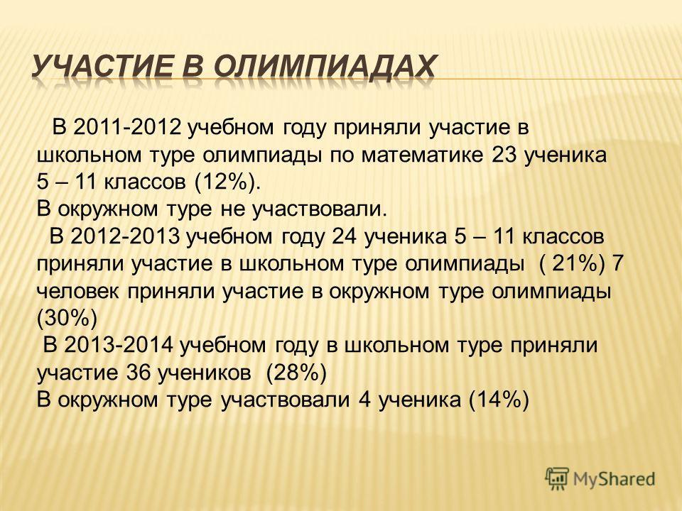 В 2011-2012 учебном году приняли участие в школьном туре олимпиады по математике 23 ученика 5 – 11 классов (12%). В окружном туре не участвовали. В 2012-2013 учебном году 24 ученика 5 – 11 классов приняли участие в школьном туре олимпиады ( 21%) 7 че