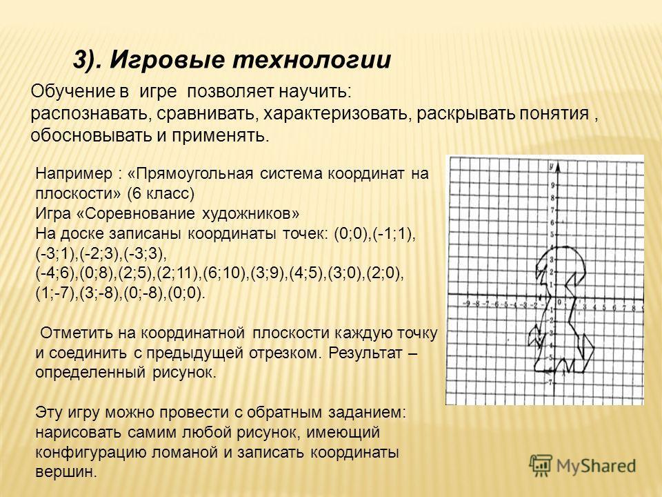 3). Игровые технологии Обучение в игре позволяет научить : распознавать, сравнивать, характеризовать, раскрывать понятия, обосновывать и применять. Например : « Прямоугольная система координат на плоскости » (6 класс ) Игра « Соревнование художников