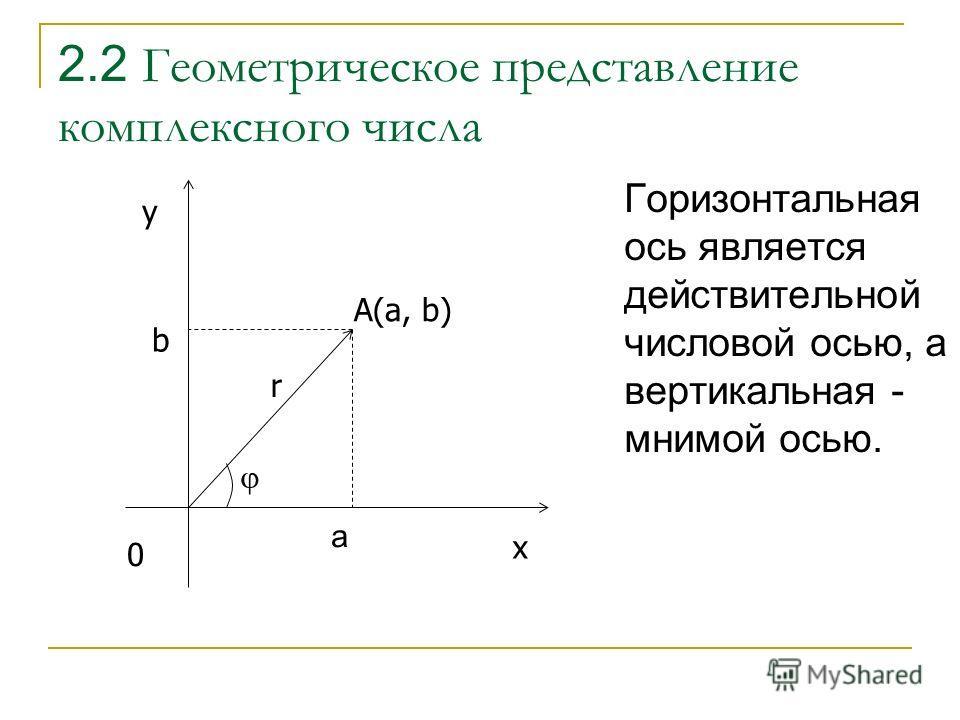 2.2 Геометрическое представление комплексного числа Горизонтальная ось является действительной числовой осью, а вертикальная - мнимой осью. у A(a, b) r b a 0 x
