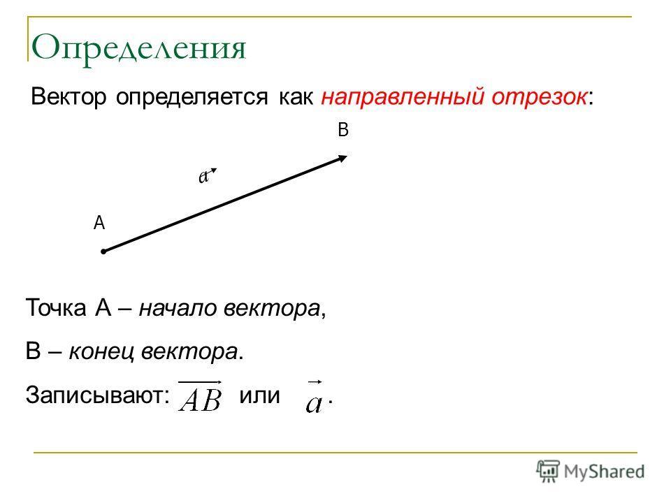 Определения Вектор определяется как направленный отрезок: A B a Точка А – начало вектора, В – конец вектора. Записывают: или.