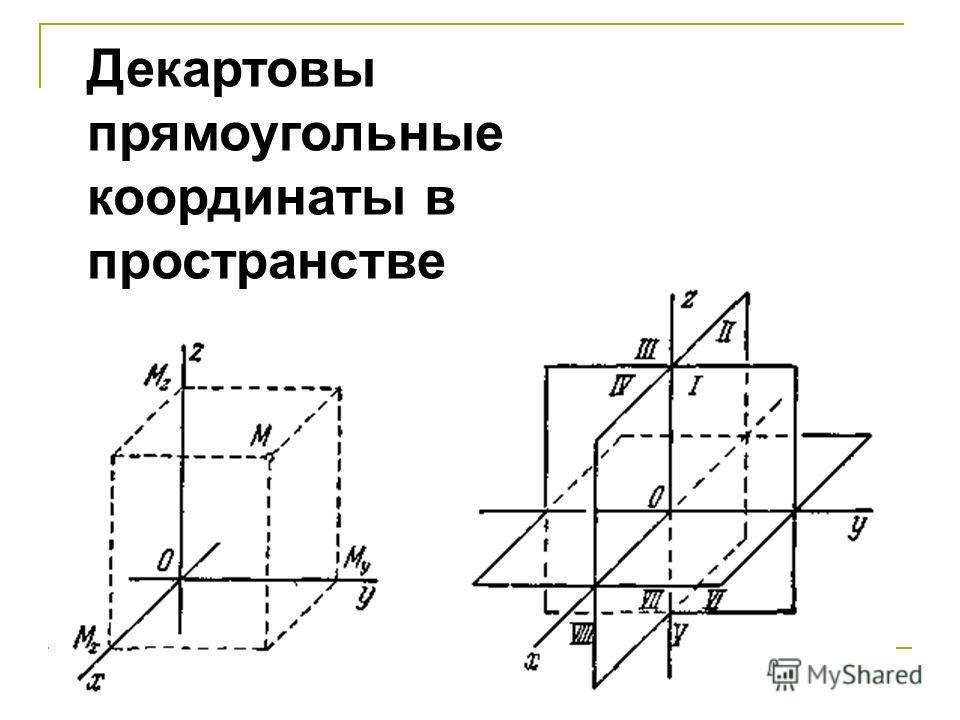 Декартовы прямоугольные координаты в пространстве