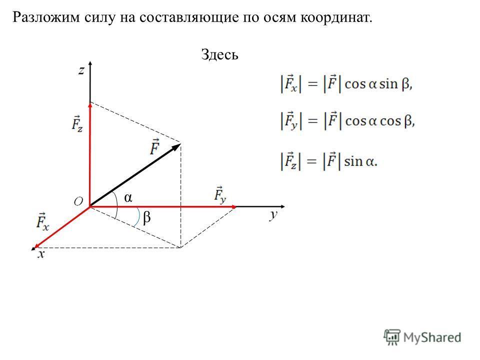 α β Разложим силу на составляющие по осям координат. Здесь