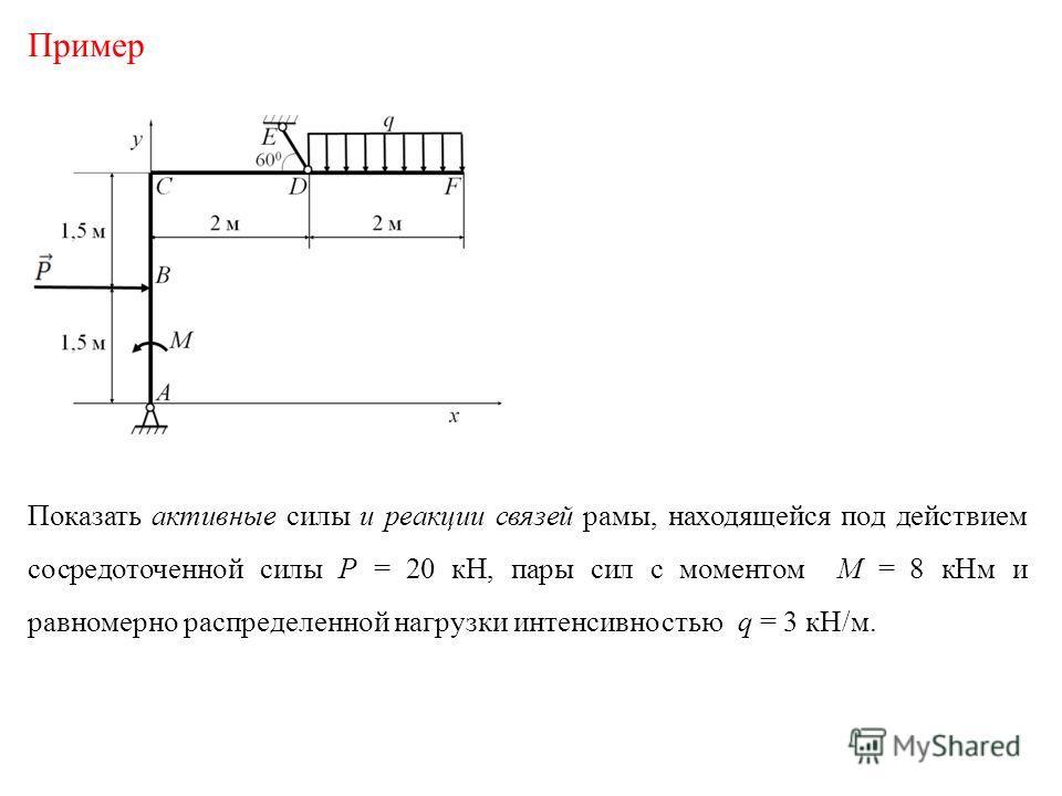 Показать активные силы и реакции связей рамы, находящейся под действием сосредоточенной силы Р = 20 кН, пары сил с моментом М = 8 кНм и равномерно распределенной нагрузки интенсивностью q = 3 кН/м. Пример