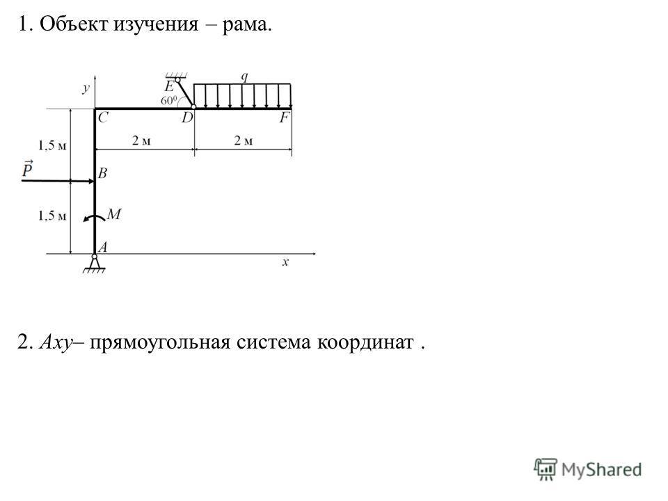 1. Объект изучения – рама. 2. Axy– прямоугольная система координат.