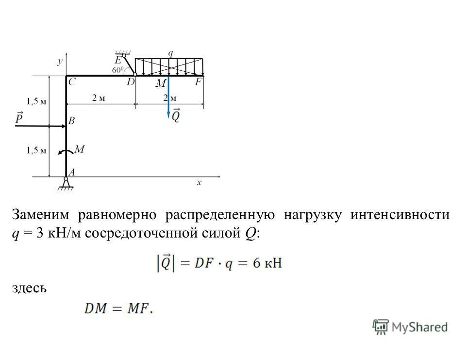 Заменим равномерно распределенную нагрузку интенсивности q = 3 кН/м сосредоточенной силой Q: М здесь