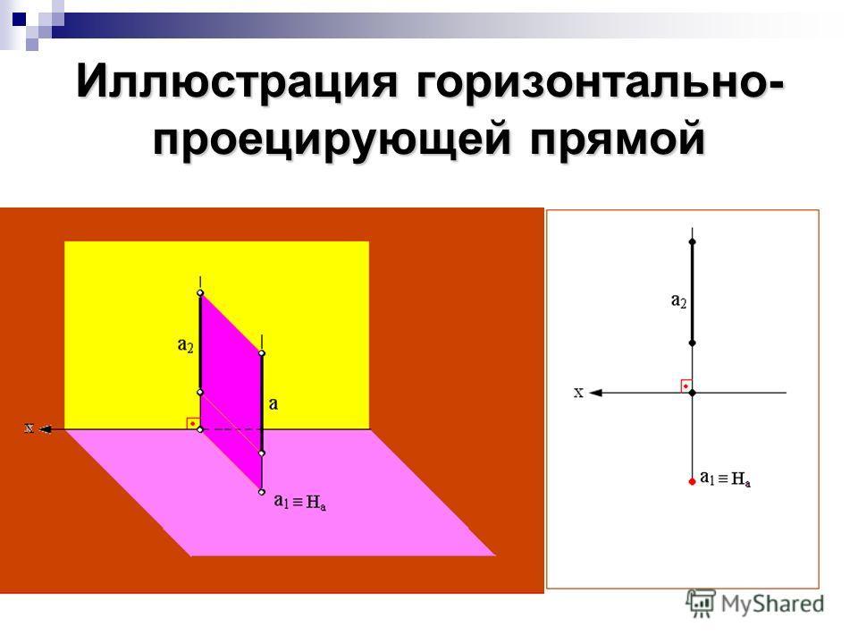 Иллюстрация горизонтально- проецирующей прямой