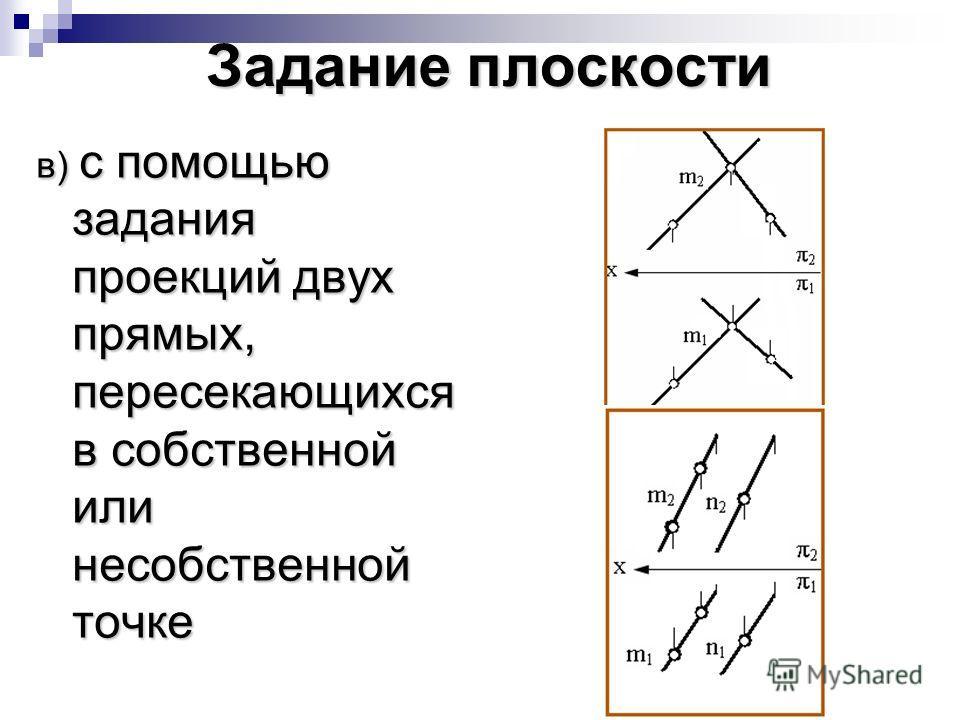 Задание плоскости в) с помощью задания проекций двух прямых, пересекающихся в собственной или несобственной точке