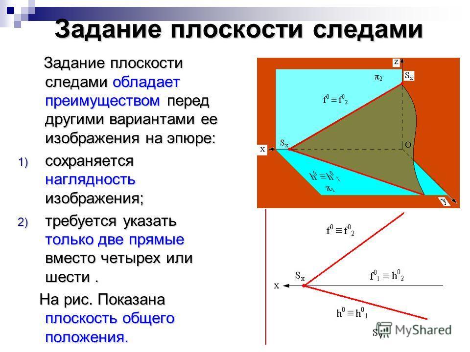 Задание плоскости следами Задание плоскости следами обладает преимуществом перед другими вариантами ее изображения на эпюре: Задание плоскости следами обладает преимуществом перед другими вариантами ее изображения на эпюре: 1) сохраняется наглядность