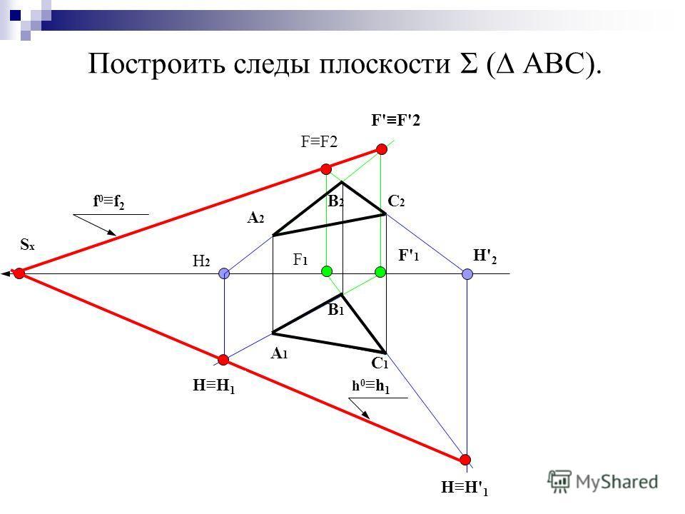 Построить следы плоскости Σ ( АВС). А1А1 А2А2 В2В2 В1В1 С2С2 С1С1 SxSx F1F1 H2H2 FF2 F'F'2 F' 1 НН 1 НН' 1 Н' 2 h 0h 1 f 0f 2