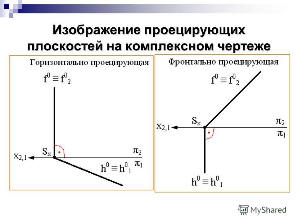 Изображение проецирующих плоскостей на комплексном чертеже