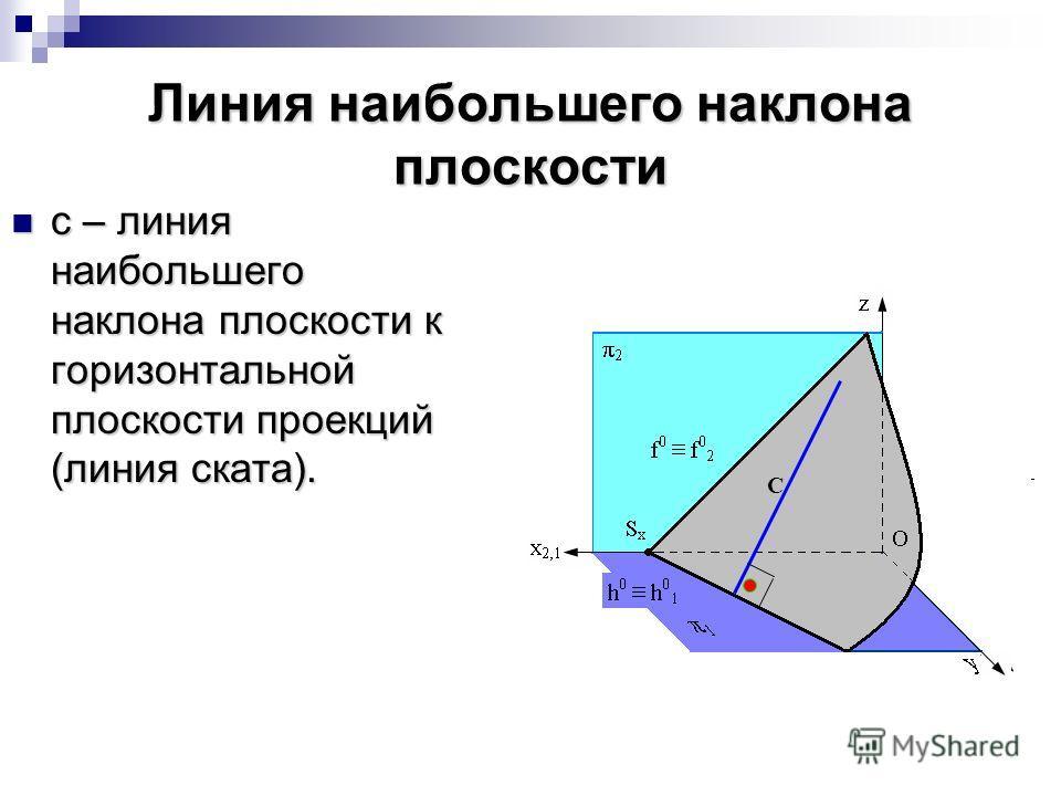 Линия наибольшего наклона плоскости с – линия наибольшего наклона плоскости к горизонтальной плоскости проекций (линия ската). с – линия наибольшего наклона плоскости к горизонтальной плоскости проекций (линия ската). С