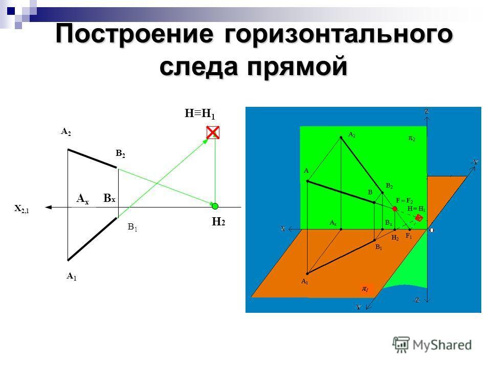 Построение горизонтального следа прямой В1В1 АxАx А1А1 X 2,1 А2А2 В2В2 H2H2 ВхВх НН 1