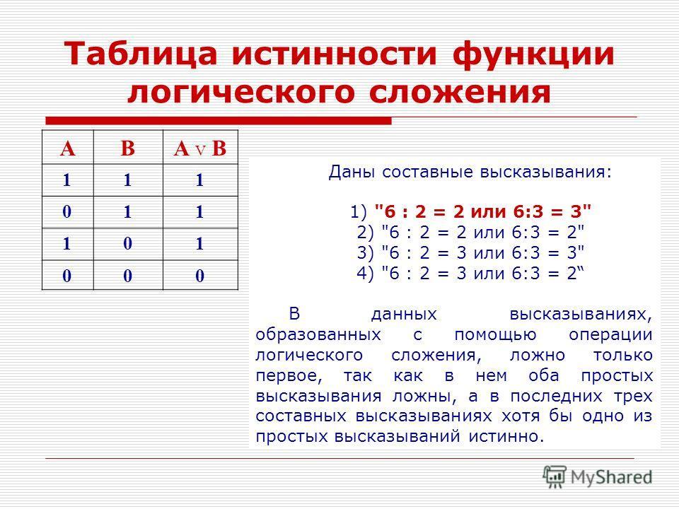 Таблица истинности функции логического сложения АВА V В 111 011 101 000 Даны составные высказывания: 1)