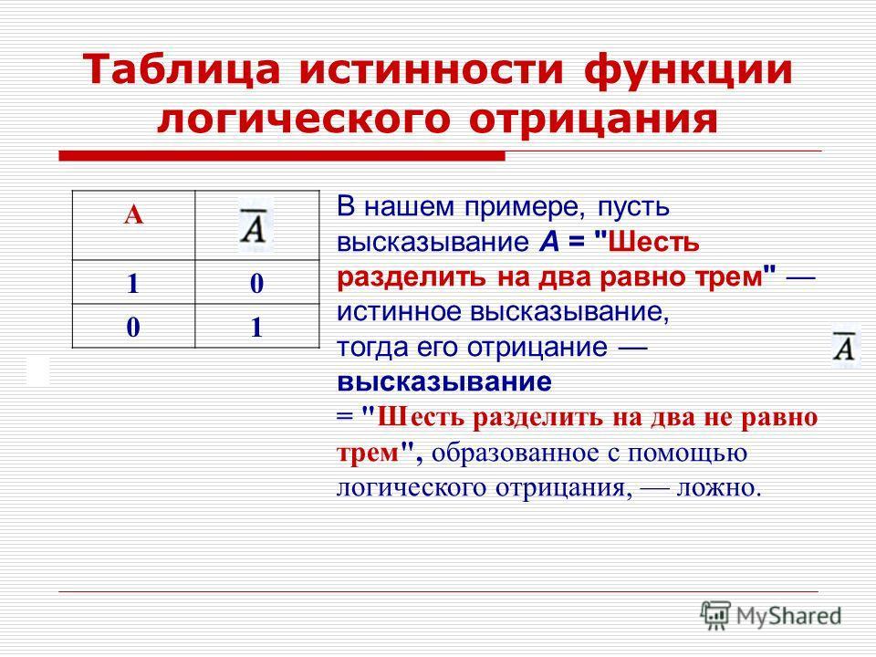 Таблица истинности функции логического отрицания А 10 01 В нашем примере, пусть высказывание А =