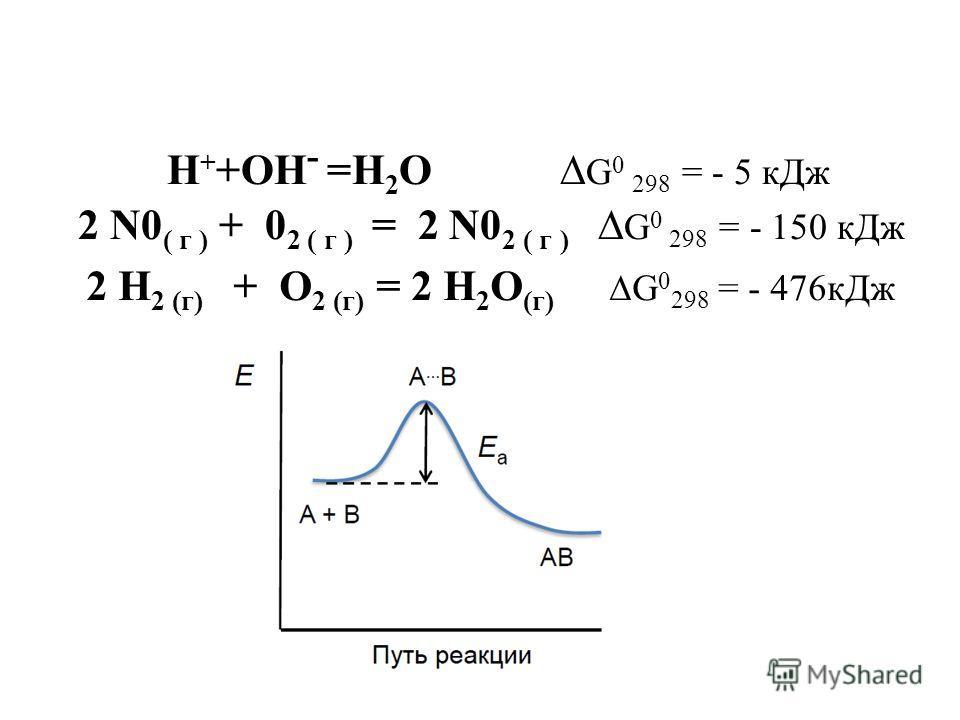 H + +OH - =H 2 O G 0 298 = - 5 к Дж 2 N0 ( г ) + 0 2 ( г ) = 2 N0 2 ( г ) G 0 298 = - 150 к Дж 2 H 2 (г) + О 2 (г) = 2 Н 2 О (г) G 0 298 = - 476 к Дж