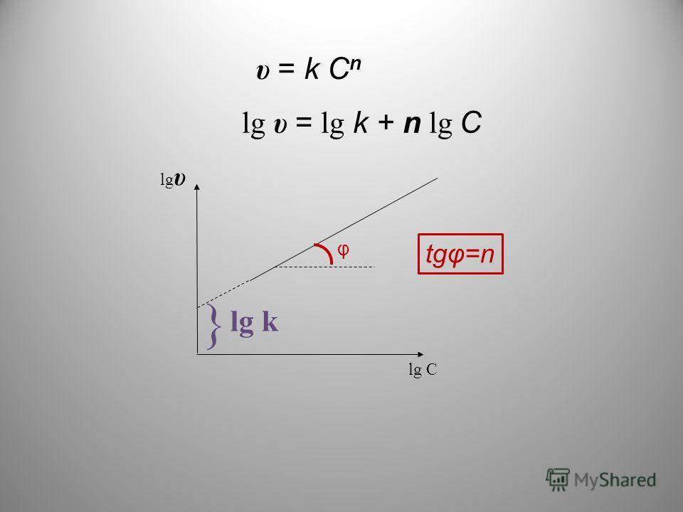 lg C lg k } φ tgφ=n lg υ υ = k C n lg υ = lg k + n lg C