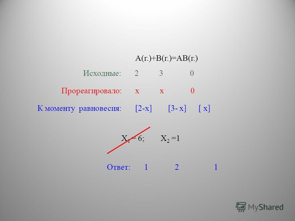 Прореагировало: х х 0 Исходные: 2 3 0 А(г.)+В(г.)=АВ(г.) К моменту равновесия: [2-х] [3- х] [ х] Х 1 = 6; Х 2 =1 Ответ: 1 2 1