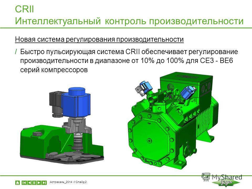 Астрахань_2014 // Слайд 2 CRII Интеллектуальный контроль производительности Новая система регулирования производительности /Быстро пульсирующая система CRII обеспечивает регулирование производительности в диапазоне от 10% до 100% для CE3 - BE6 серий