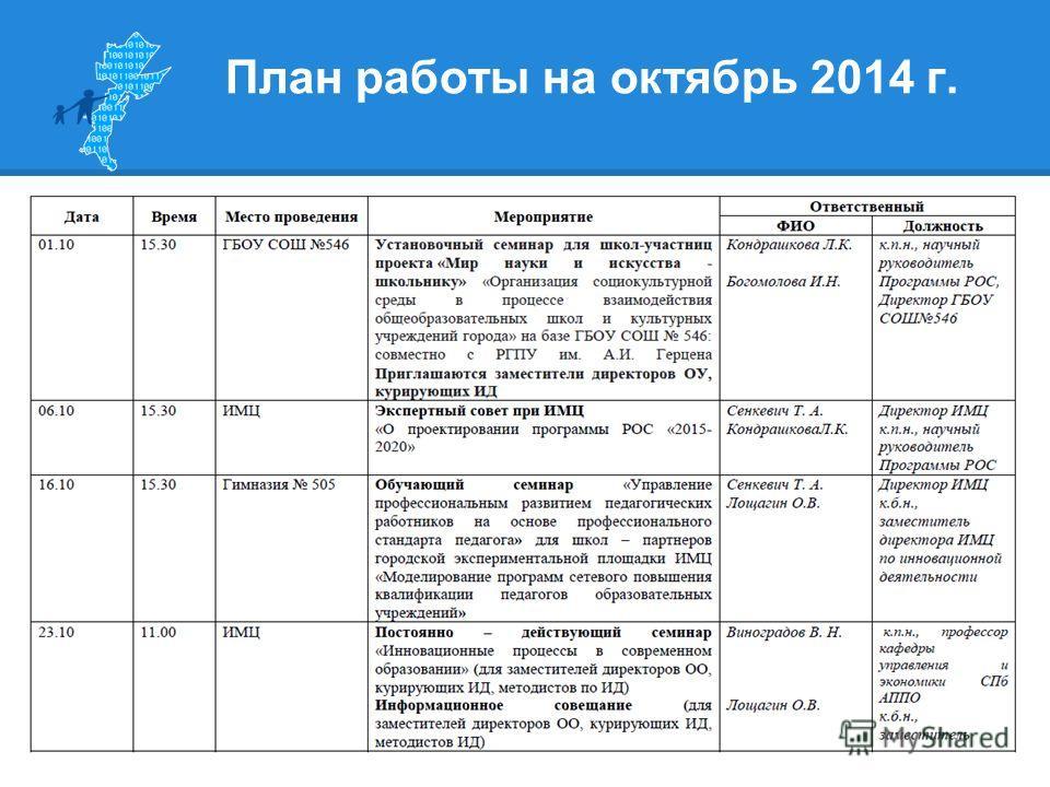 План работы на октябрь 2014 г.