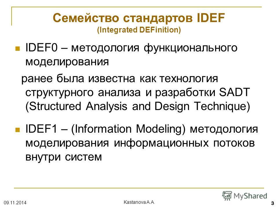 IDEF0 – методология функционального моделирования ранее была известна как технология структурного анализа и разработки SADT (Structured Analysis and Design Technique) IDEF1 – (Information Modeling) методология моделирования информационных потоков вну