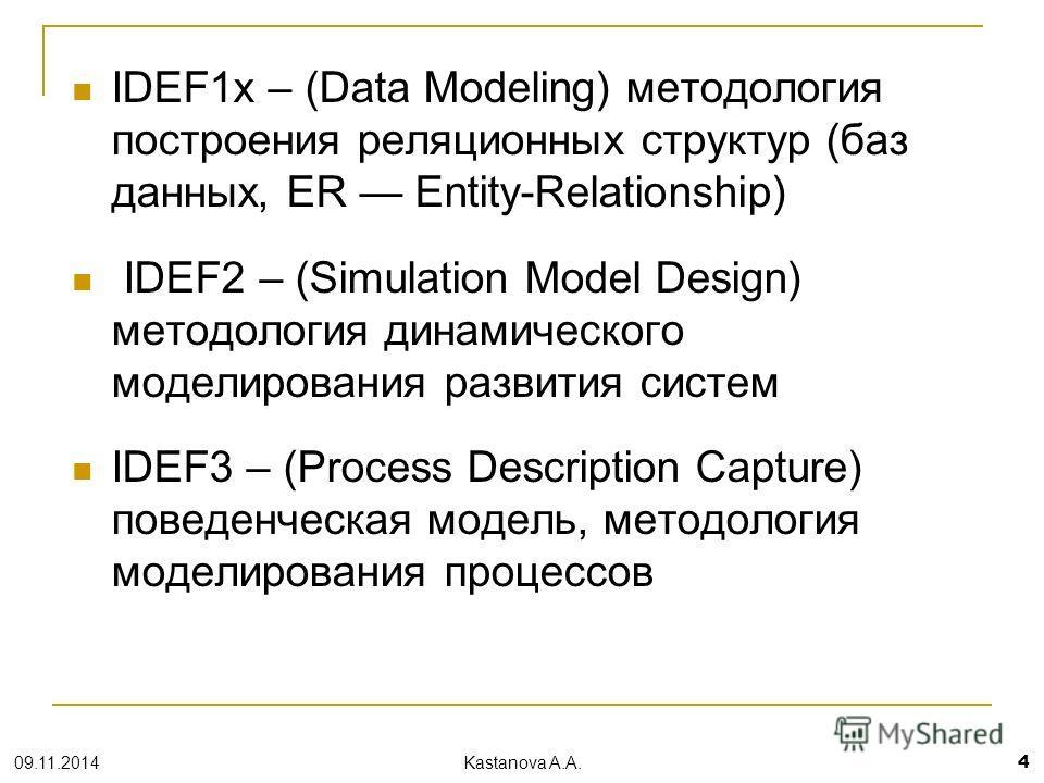 IDEF1x – (Data Modeling) методология построения реляционных структур (баз данных, ER Entity-Relationship) IDEF2 – (Simulation Model Design) методология динамического моделирования развития систем IDEF3 – (Process Description Capture) поведенческая мо