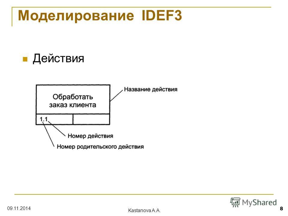 Моделирование IDEF3 Действия 09.11.2014 Kastanova A.A. 8
