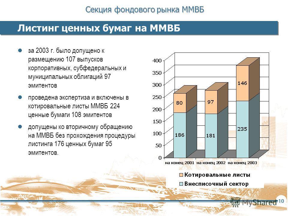 Секция фондового рынка ММВБ 10 Листинг ценных бумаг на ММВБ за 2003 г. было допущено к размещению 107 выпусков корпоративных, субфедеральных и муниципальных облигаций 97 эмитентов проведена экспертиза и включены в котировальные листы ММВБ 224 ценные