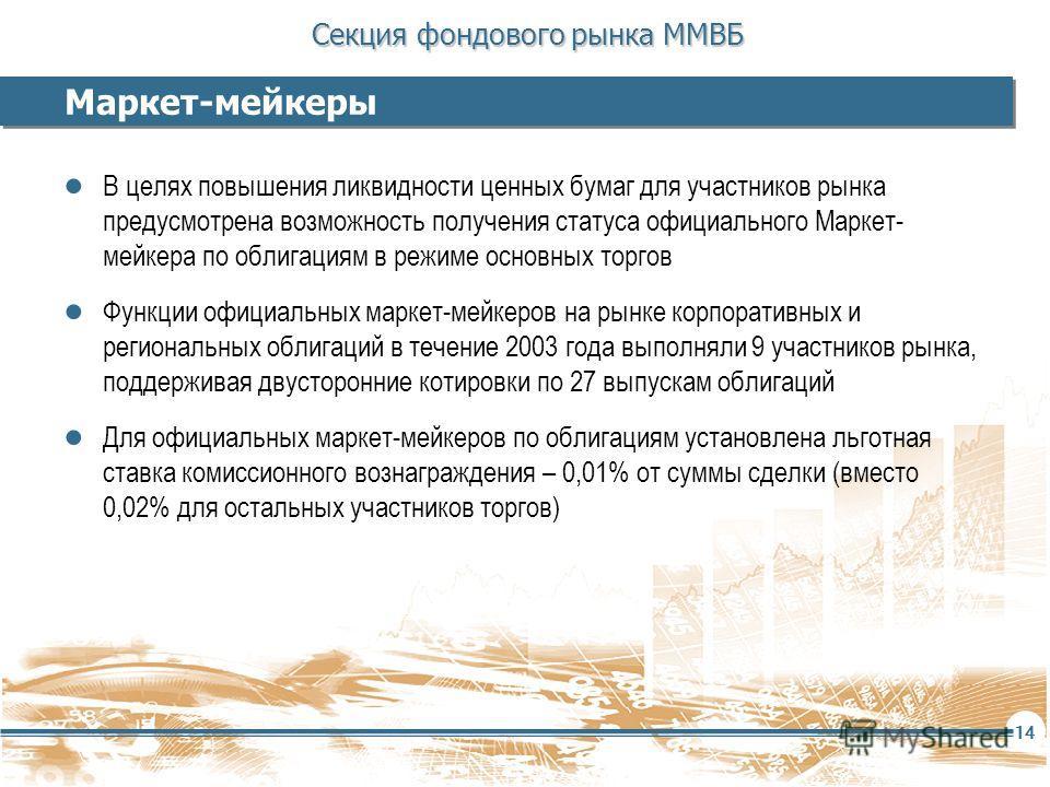 Секция фондового рынка ММВБ 14 Маркет-мейкеры В целях повышения ликвидности ценных бумаг для участников рынка предусмотрена возможность получения статуса официального Маркет- мейкера по облигациям в режиме основных торгов Функции официальных маркет-м