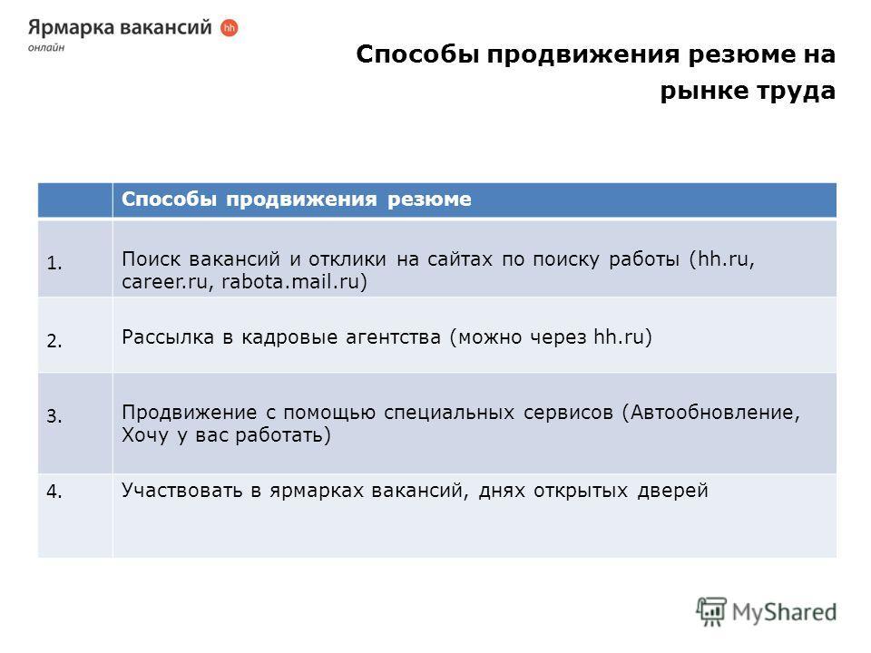 Способы продвижения резюме на рынке труда Способы продвижения резюме 1. Поиск вакансий и отклики на сайтах по поиску работы (hh.ru, career.ru, rabota.mail.ru) 2. Рассылка в кадровые агентства (можно через hh.ru) 3. Продвижение с помощью специальных с