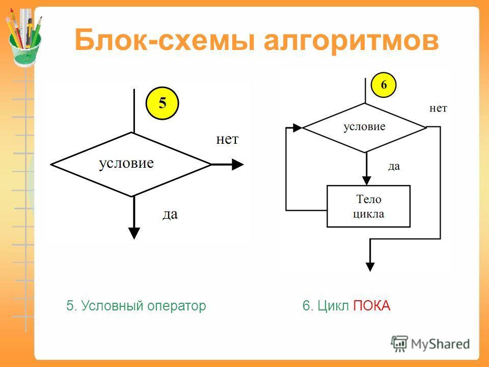 Блок-схемы алгоритмов 5. Условный оператор 6. Цикл ПОКА