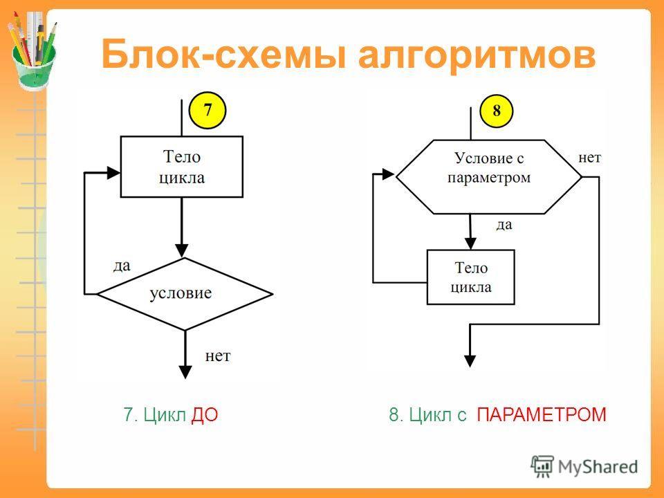Блок-схемы алгоритмов 7. Цикл