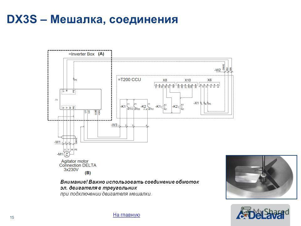 15 DX3S – Мешалка, соединения Внимание! Важно использовать соединение обмоток эл. двигателя в треугольник при подключении двигателя мешалки. На главную