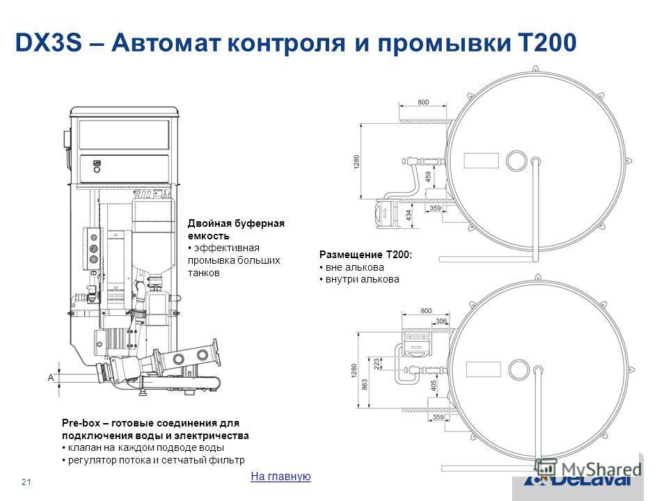 21 DX3S – Автомат контроля и промывки T200 Pre-box – готовые соединения для подключения воды и электричества клапан на каждом подводе воды регулятор потока и сетчатый фильтр Размещение T200: вне алькова внутри алькова Двойная буферная емкость эффекти