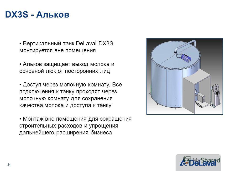 24 DX3S - Альков Вертикальный танк DeLaval DX3S монтируется вне помещения Альков защищает выход молока и основной люк от посторонних лиц Доступ через молочную комнату. Все подключения к танку проходят через молочную комнату для сохранения качества мо