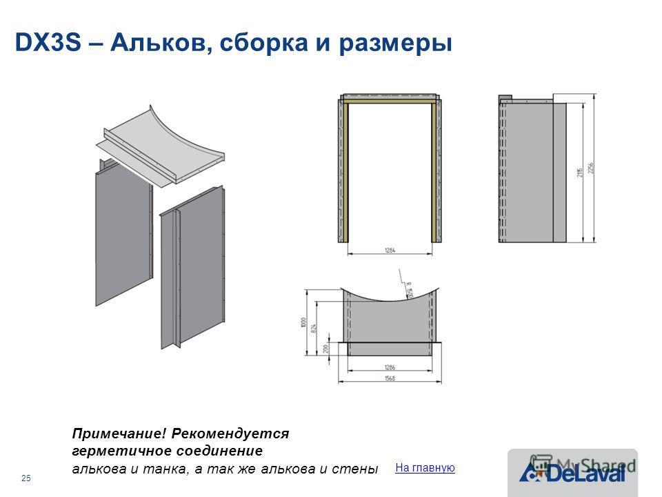 25 DX3S – Альков, сборка и размеры Примечание! Рекомендуется герметичное соединение алькова и танка, а так же алькова и стены На главную