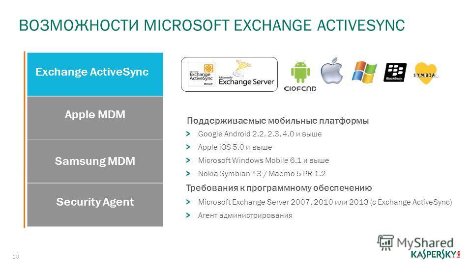ВОЗМОЖНОСТИ MICROSOFT EXCHANGE ACTIVESYNC 10 Exchange ActiveSync Apple MDM Samsung MDM Security Agent Поддерживаемые мобильные платформы Google Android 2.2, 2.3, 4.0 и выше Apple iOS 5.0 и выше Microsoft Windows Mobile 6.1 и выше Nokia Symbian ^3 / M