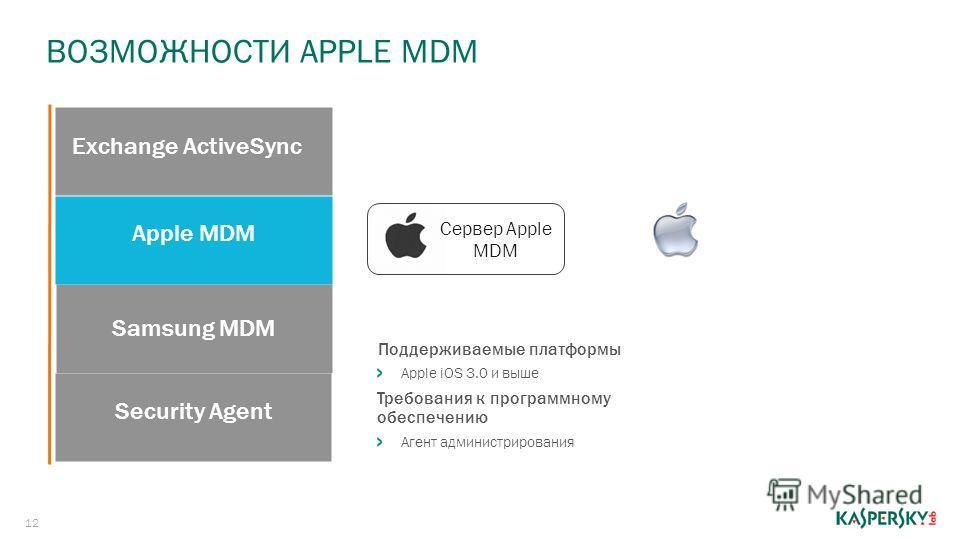 ВОЗМОЖНОСТИ APPLE MDM 12 Exchange ActiveSync Apple MDM Samsung MDM Security Agent Сервер Apple MDM Поддерживаемые платформы Apple iOS 3.0 и выше Требования к программному обеспечению Агент администрирования