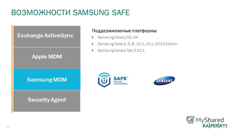ВОЗМОЖНОСТИ SAMSUNG SAFE 14 Exchange ActiveSync Apple MDM Samsung MDM Security Agent Поддерживаемые платформы Samsung Galaxy S3, S4 Samsung Note 2, 3, 8, 10.1, 10.1 2014 Edition Samsung Galaxy Tab 3 10.1