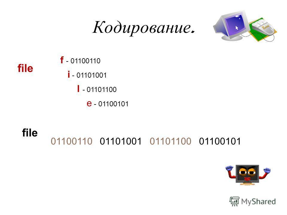 Кодирование. file f - 01100110 i - 01101001 l - 01101100 e - 01100101 file 01100110 01101001 01101100 01100101