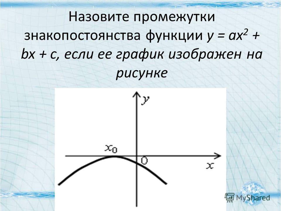 Назовите промежутки знакопостоянства функции у = ах 2 + bx + c, если ее график изображен на рисунке