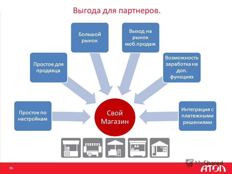 Выгода для партнеров. 16 Свой Магазин Простое по настройкам Простое для продавца Большой рынок Выход на рынок моб.продаж Возможность заработка на доп. функциях Интеграция с платежными решениями