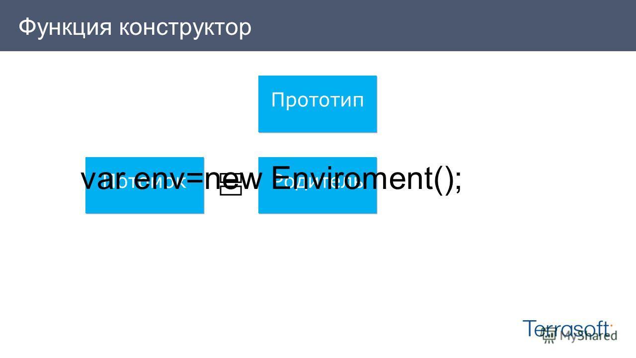Родитель Прототип Потомок var env=new Enviroment();
