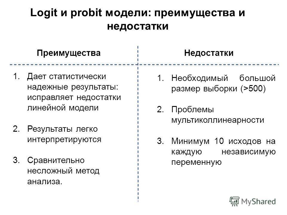 Высшая школа экономики, Москва, 2012 фото 1. Необходимый большой размер выборки (>500) 2. Проблемы мультиколлинеарности 3. Минимум 10 исходов на каждую независимую переменную Logit и probit модели: преимущества и недостатки 1. Дает статистически наде