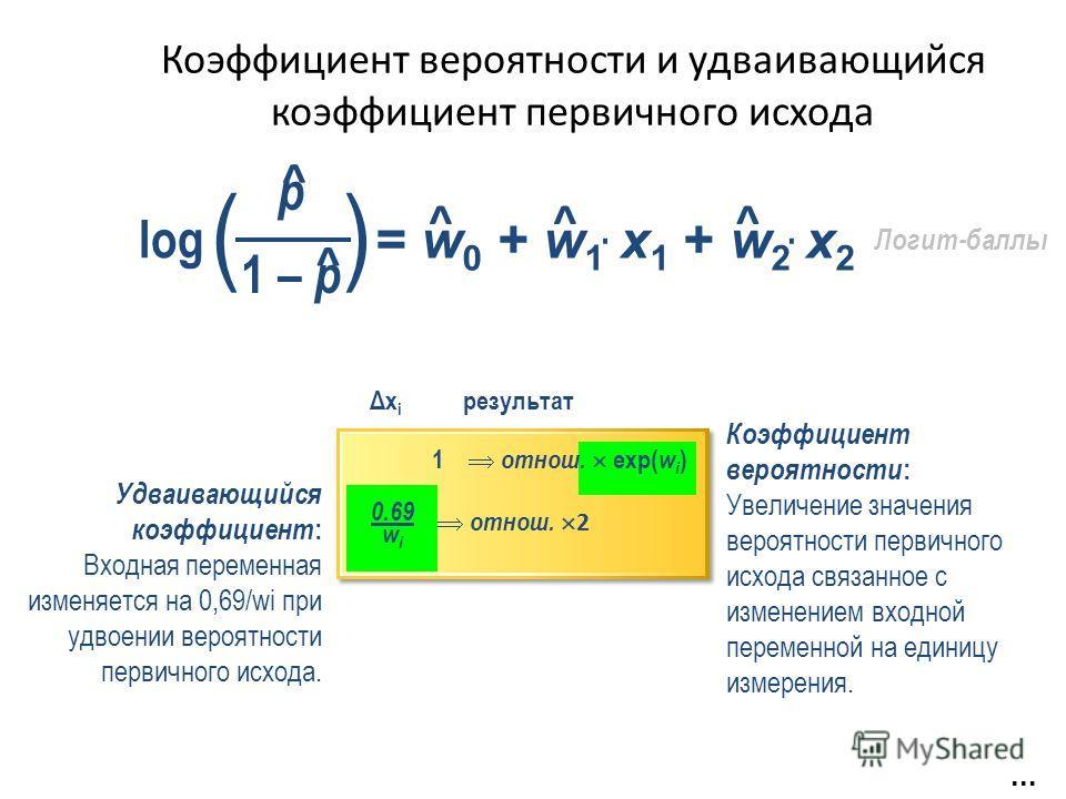 Коэффициент вероятности и удваивающийся коэффициент первичного исхода Коэффициент вероятности : Увеличение значения вероятности первичного исхода связанное с изменением входной переменной на единицу измерения. Удваивающийся коэффициент : Входная пере